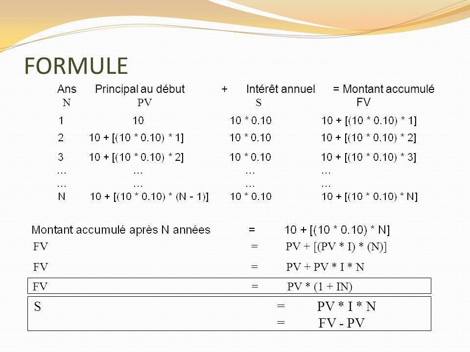 FORMULE S = PV * I * N FV - PV FV = PV + [(PV * I) * (N)] FV =